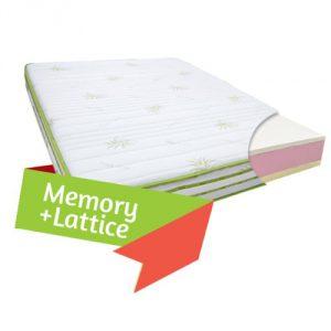 migliori-materassi-materasso-in-memory-e-lattice